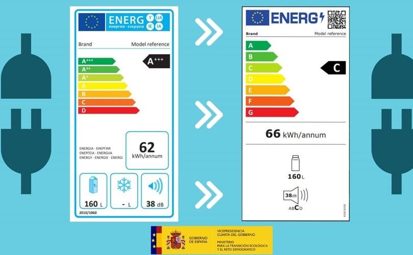 Etiquetado energéticoiluminacion